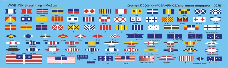 Russian Empire Maritime Flags 91